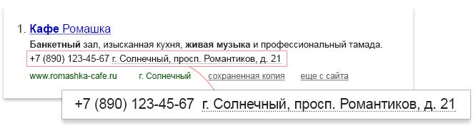 Пример использования Яндексом микроформата hCard