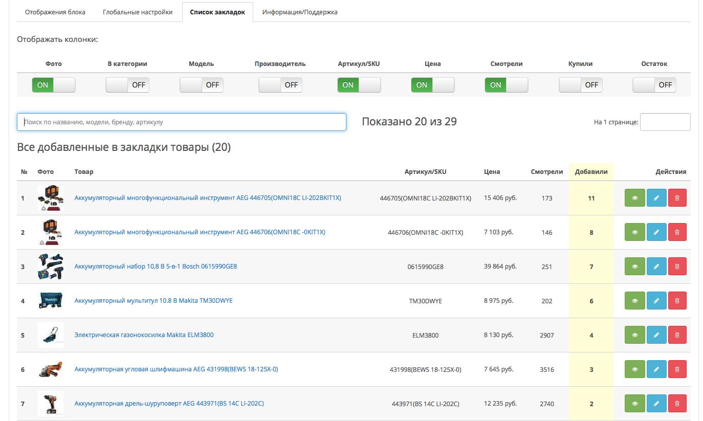 WishlistPro - расширенный список товаров добавленных в желания в админке